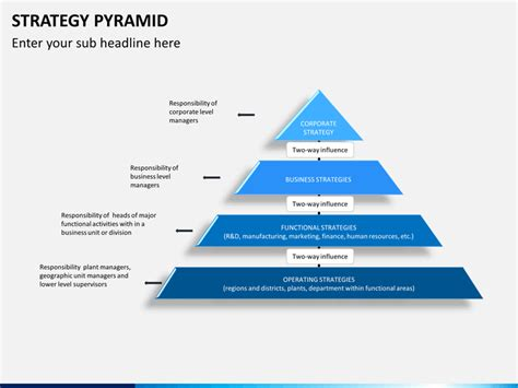 strategy templates powerpoint strategy pyramid powerpoint template sketchbubble