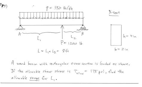 rectangular cross section rectangular cross section 28 images a beam of