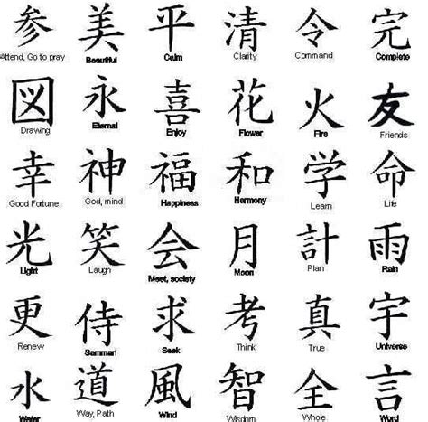 tattoo kanji symbols 220 rare chinese and kanji symbol tattoos mrr