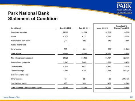 nationwide bank statement 36 july 31 2012 kbw community banking investor conference