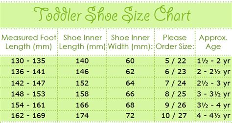 toddler shoe size chart toddler shoe sizes