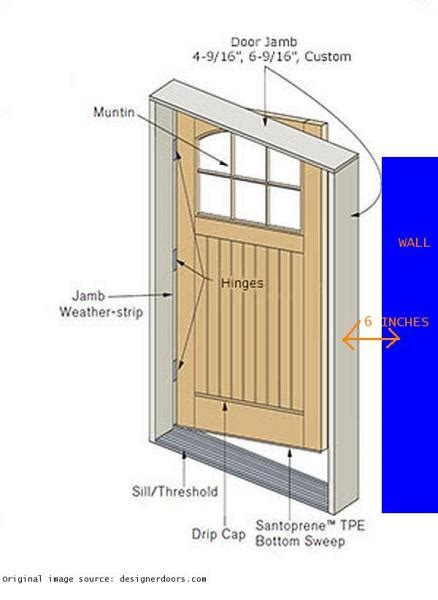 large gap between new door frame and wall on exterior door