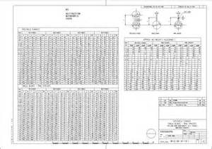 spectacle blind thickness charts bn ds c66 overall dimensions spectacle and blind flange
