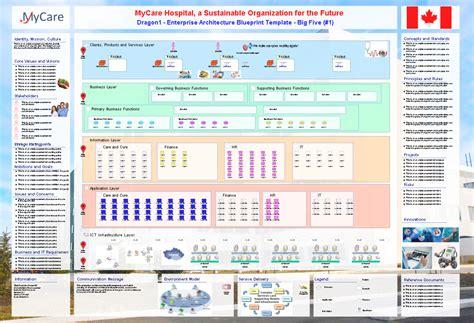 enterprise architecture roadmap template blueprinting service dragon1