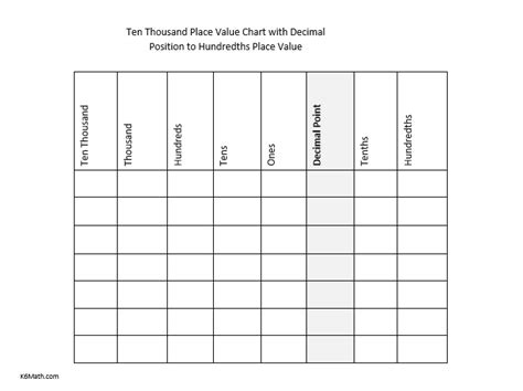 printable place value chart to hundreds place value chart to the billions
