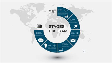 stage diagram stages diagram prezi template prezibase