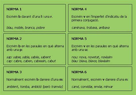 llengua catalana 2n eso llengua catalana 2n eso ies ramon llull ortografia b v