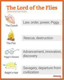 Lord Of The Flies Allegory Essay by Lord Of The Flies Charts