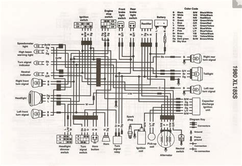 wiring diagram of honda shine image collections wiring