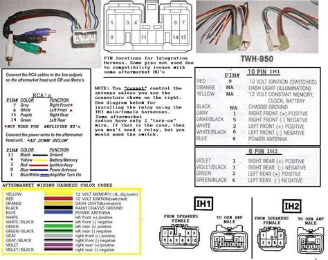 gm wiring diagram color abbreviations wiring diagram 2018