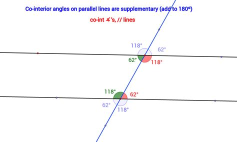co interior angle relationships a co interior angles on parallel lines geogebra