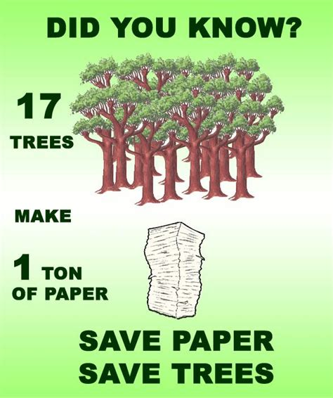 How Many Trees Are Used To Make Paper - 1 ton paper 17 trees save paper save trees clerkbase