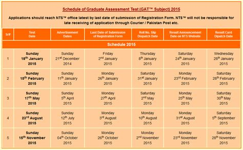 ogdcl test pattern nts 2015 related keywords suggestions for nts result