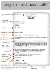 Business Letter Writing Class Best 25 Business Letter Ideas On Pinterest Business