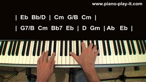 Tutorial Piano Queen | bohemian rhapsody queen piano tutorial part 5 youtube