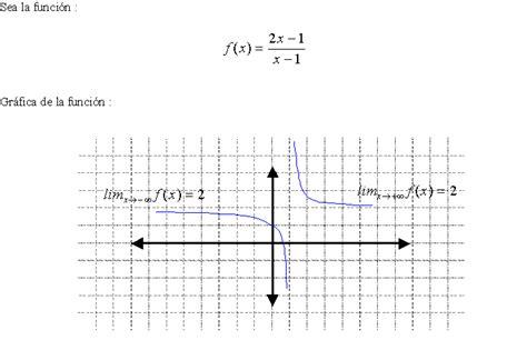 imagenes limites matematicos lmite de funciones introduccin