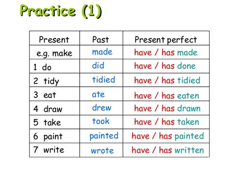 make the patterns of simple present tense past perfect