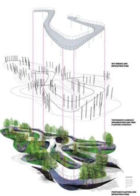 Landscape Structures España Student Project Wetland El Burro Vergara