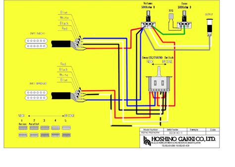ibanez rg series wiring diagram inf3 get wiring diagram