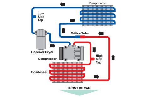 ac compressor parts diagram 2017 2018 best cars reviews