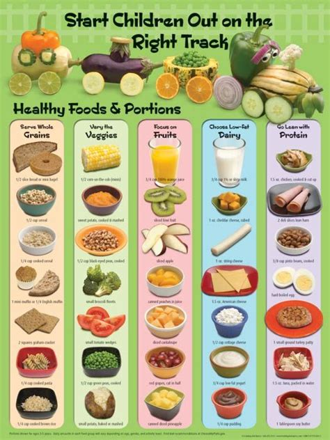 protein 6 year healthy choices for children includes serving sizes