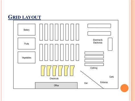 grid layout visual merchandising layouts adjustable steel racks