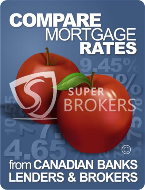 many mortgage quotes should get