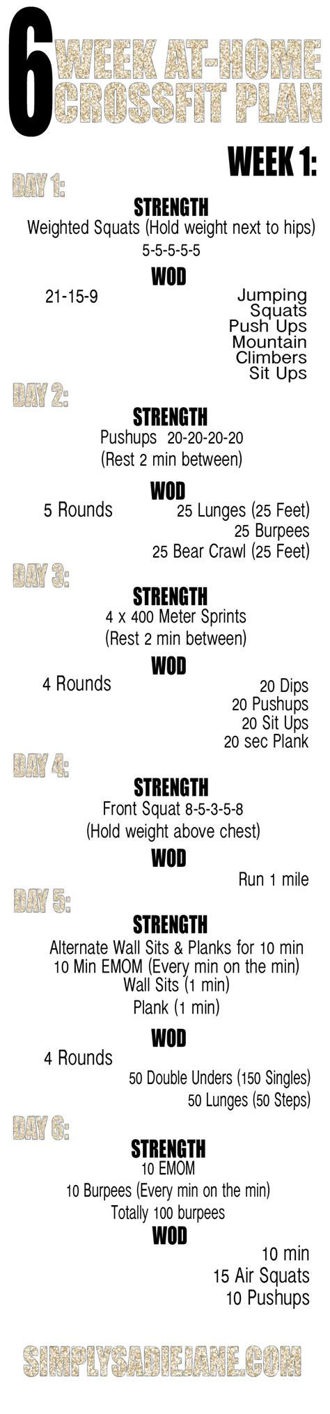 crossfit wod on crossfit workout and burpees