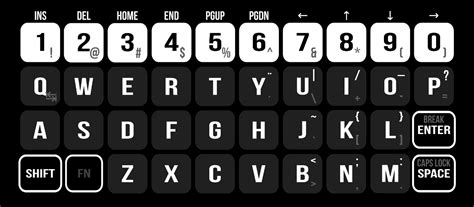 keyboard layout value list a portable general purpose keyboard a bit of mystery