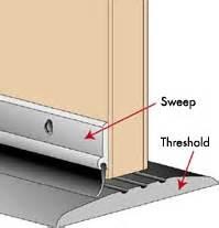 Interior Door Weather Stripping Weather Your Doors