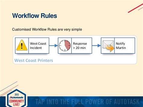 workflow rule workflow how i consolidated and simplified for