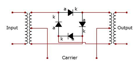 diode ring modulator definition ring modulation