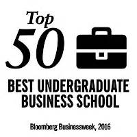 Best Mba Programs Right Out Of Undergrad by Foster College Of Business Bradley