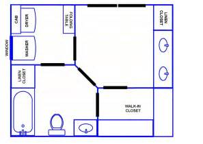 Draw House Plans To Scale Free Draw Floor Plans To Scale Free Floor Home Plans Ideas Picture