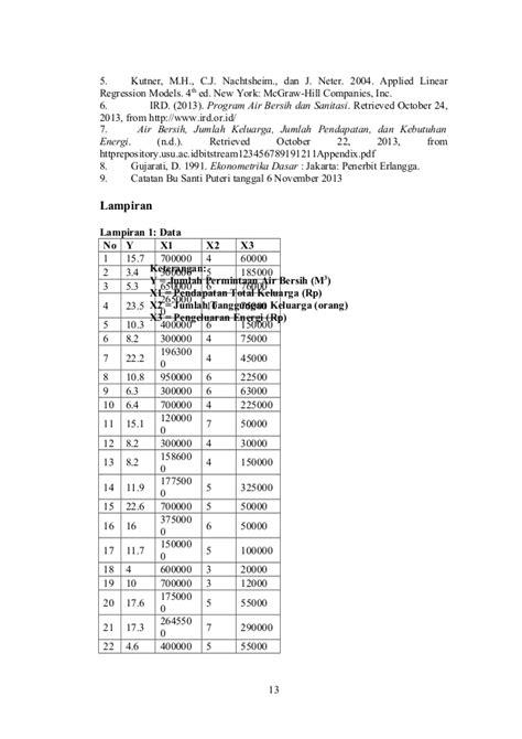 Dasar Dasar Ekonometrika 1 Ed 5 analisis regresi linier berganda dan pengujian asumsi residual