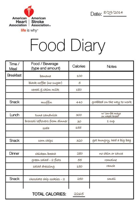 7 day food log printable calendar template 2016