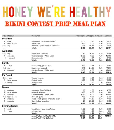 printable meal prep plan sle bikini contest prep meal plan honey we re healthy