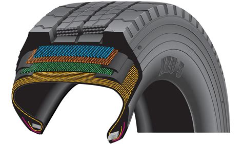 tire cross section tire and retread selector michelin truck