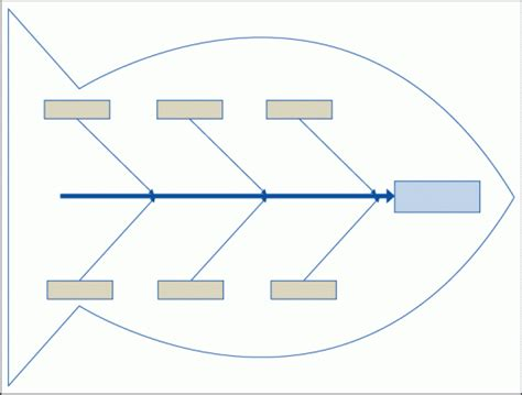 fishbone diagram template fishbone diagram template unmasa dalha