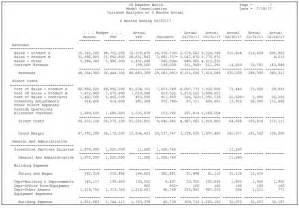 print analysis reports