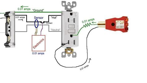 gfi receptacle wiring page 2 electrical contractor talk