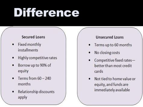 loan secured on house secured loan vs unsecured loan