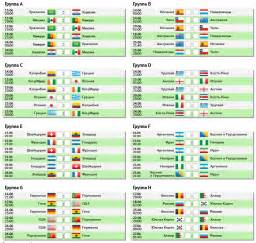 футбол англия турнирная таблица 2013