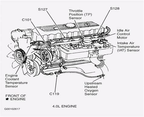 1999 grand engine diagram wiring diagrams