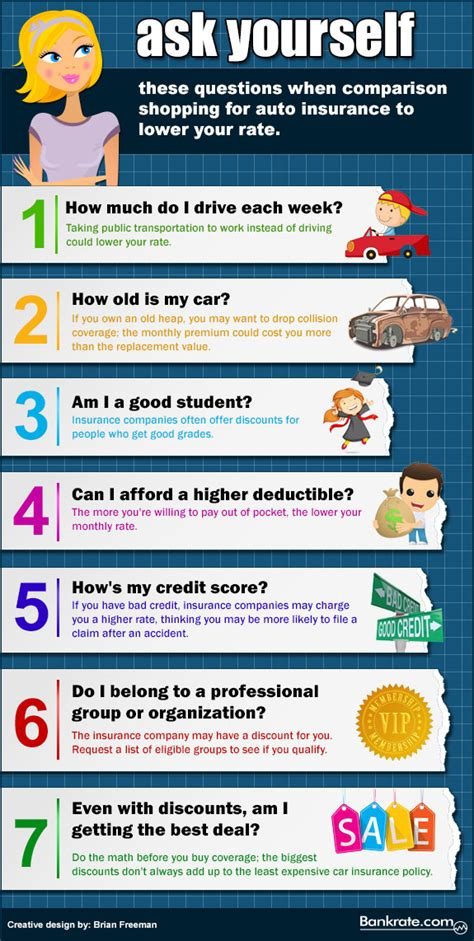 auto claim question car accident and insurance questions insurance archives infographic pics