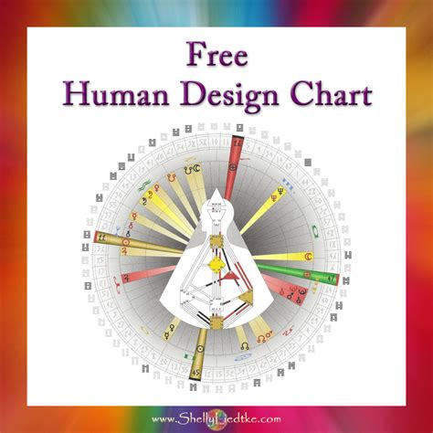 human design uk free chart basic details of your life chart human design shelly