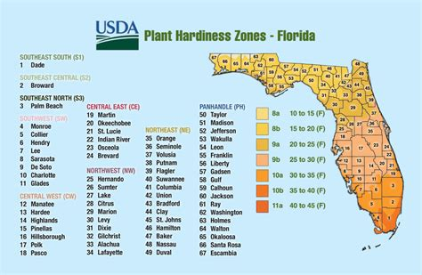 florida gardening zones the plantfinder by betrock information systems the