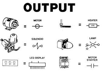 plc perangkat i o