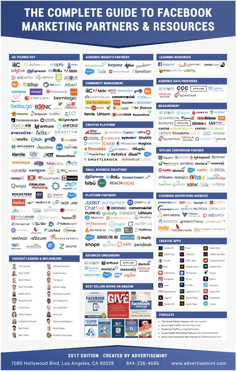 the complete guide to facebook marketing partners