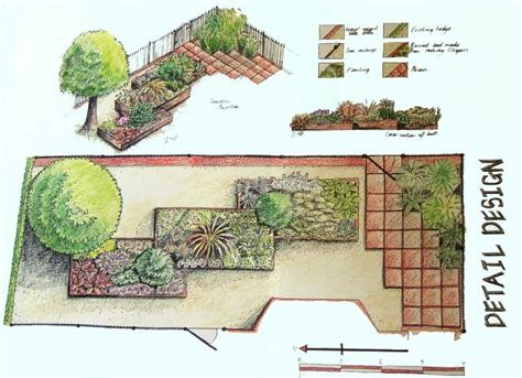 disenos de jardines para casas guia de jardin blog de jardiner 237 a y plantas jard 237 n en